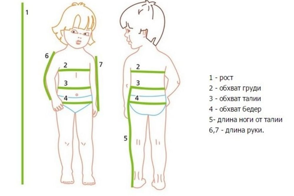 Как замерять ребёнка